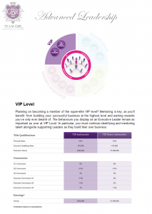 Avon VIP Level Pay Plan