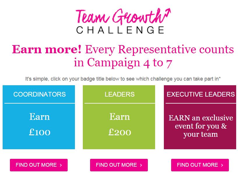 Avon Team Growth Challenge