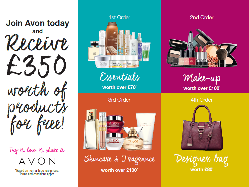 Welcome Pack to Avon C12 2016