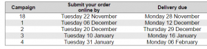 Avon order-and-delivery-dates
